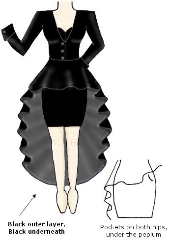 Black Coat Dress