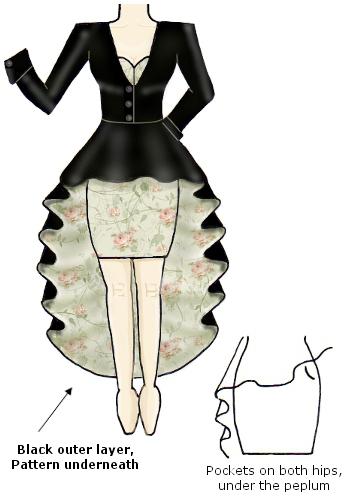 Black Green Floral Coat Dress
