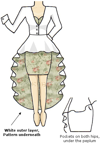 White Green Floral Coat Dress