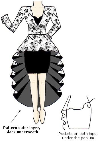 Black White Contrast Floral Coat Peplum Dress