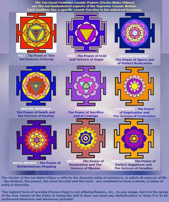 Mahavidyas Goddesses Yantras Mandalas Chakras Lalita Kali