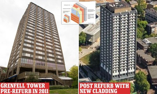 Grenfell Tower block fire in London Before and After Cladding
